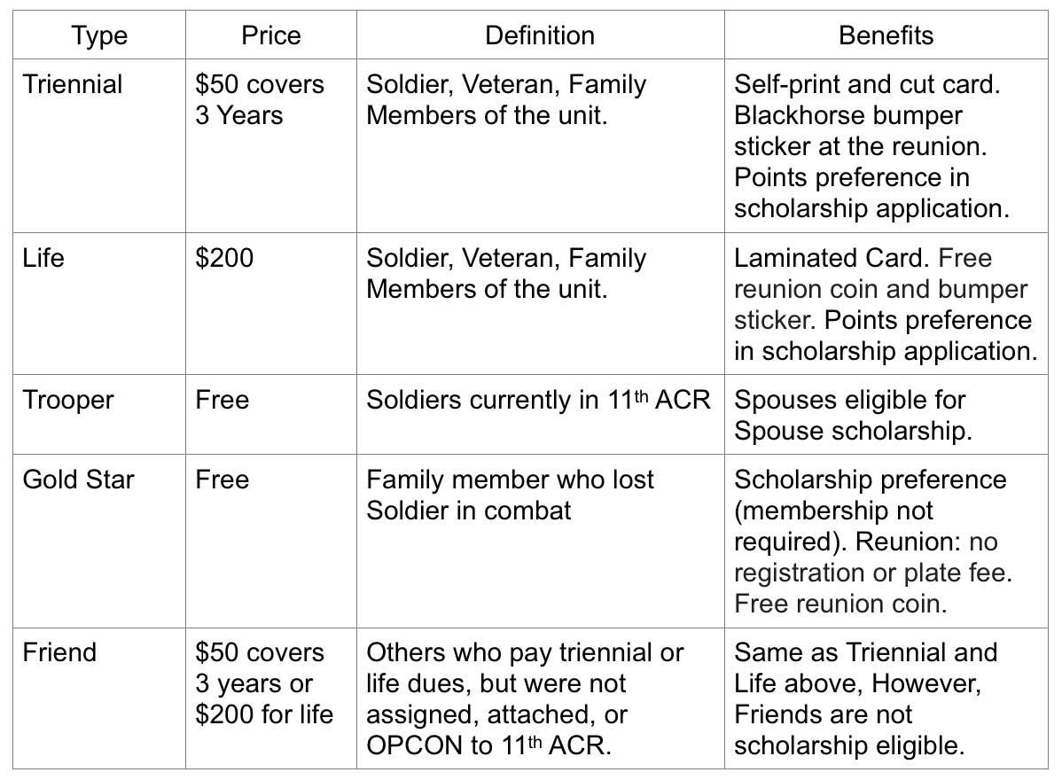 Membership Schedule