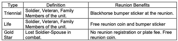 Member Benefits for attending: